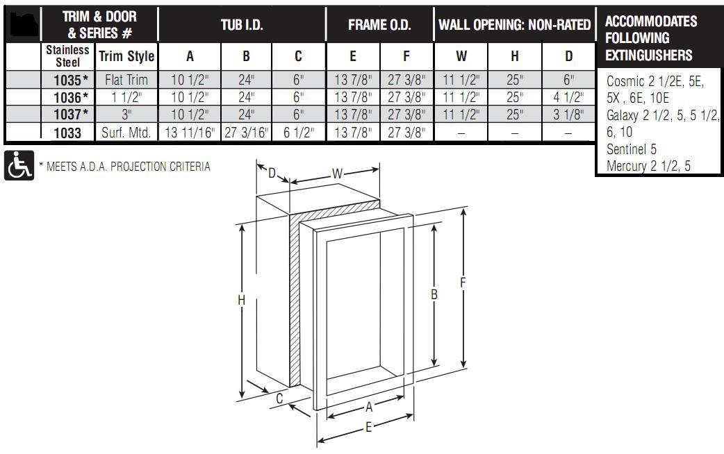 Nfpa Fire Extinguisher Cabinet Mounting Height | MF Cabinets